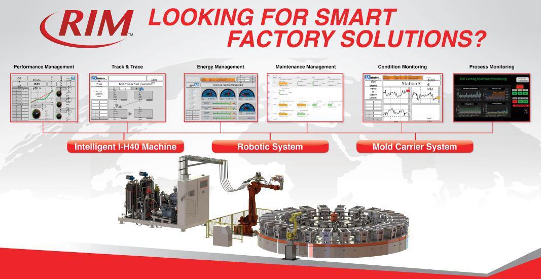 RIM-Smart-Factory-Solutions